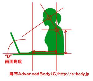 """パソコンと身体の位置の「最適化方法」""""D"""""""
