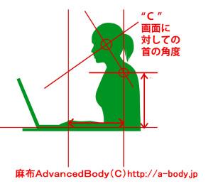 """パソコンと身体の位置の「最適化方法」""""C"""""""