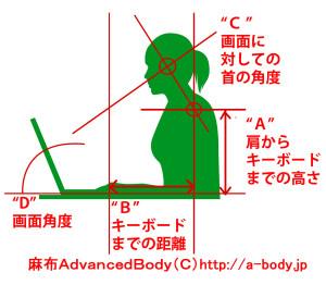 パソコンと身体の位置の「最適化方法」